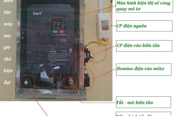 Chức năng của biến tần trong máy xay giò chả lụa công nghiệp